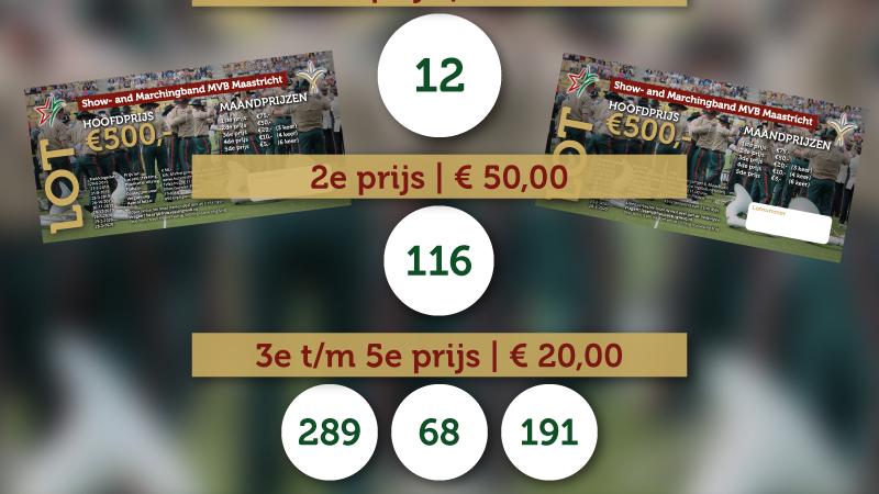 Uitslag 6e trekking loterij